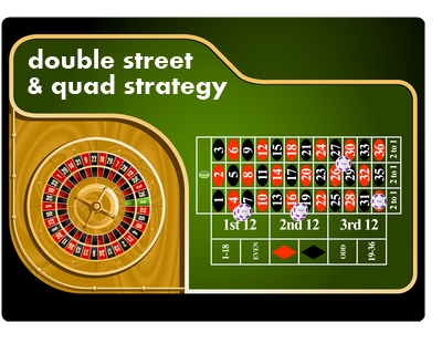 Roulette strategy that works championship