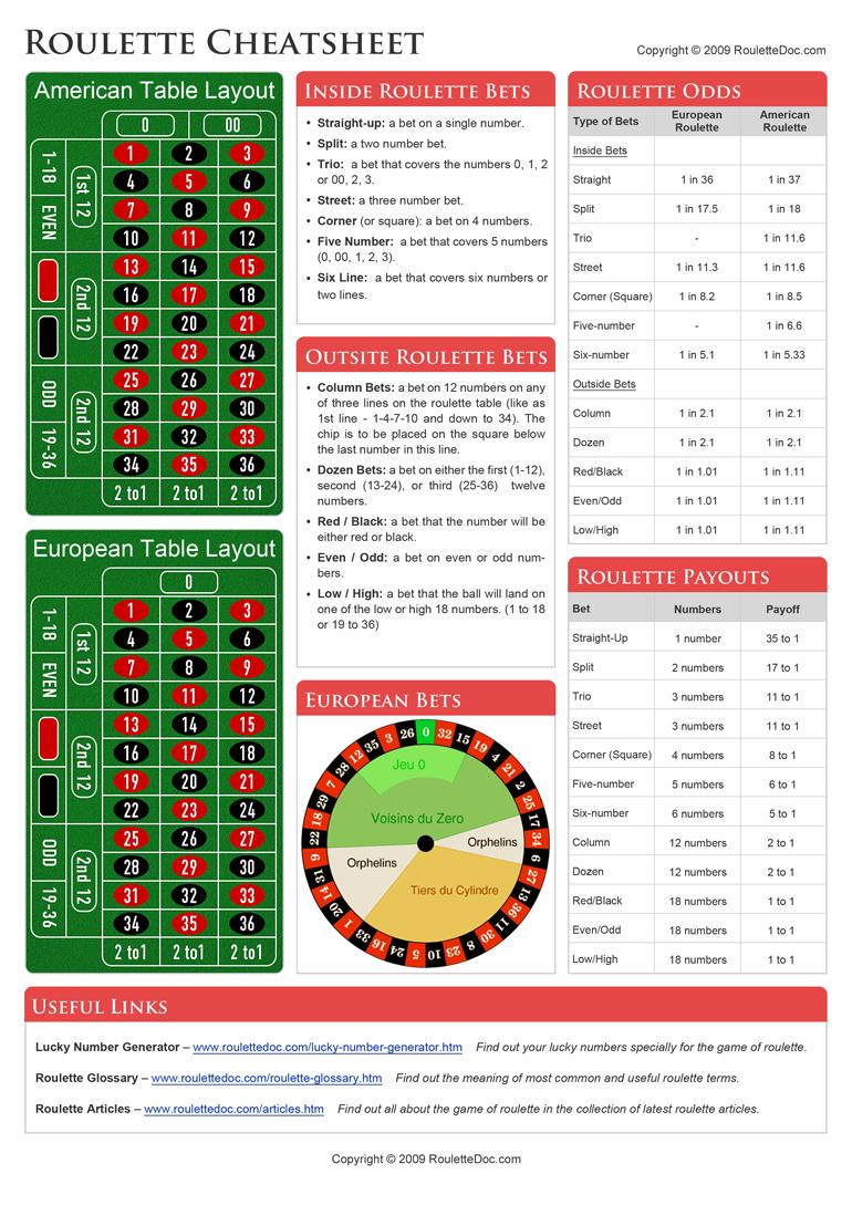 Roulette Rules Reactoonz casino 49338