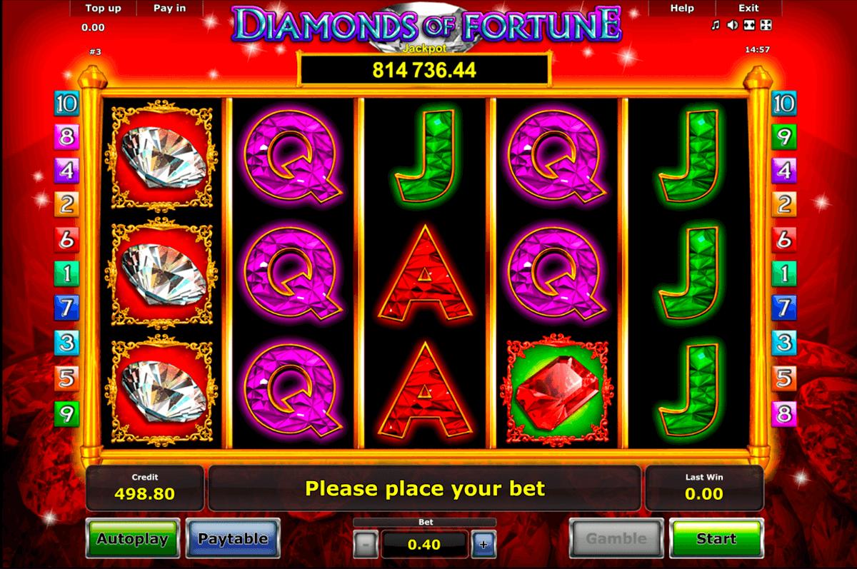 Bästa casino sidor skrapa