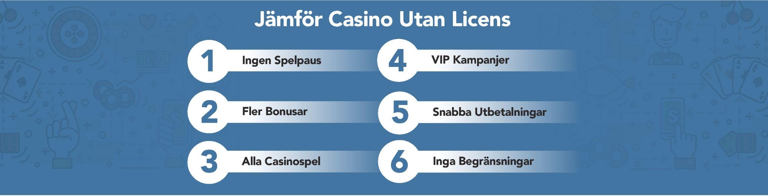 Snabbast uttag casino Mästerskap 5936