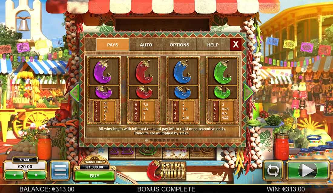Fruit shop free spins 54877