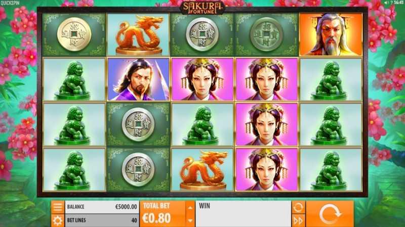 Svenska online casinos listar